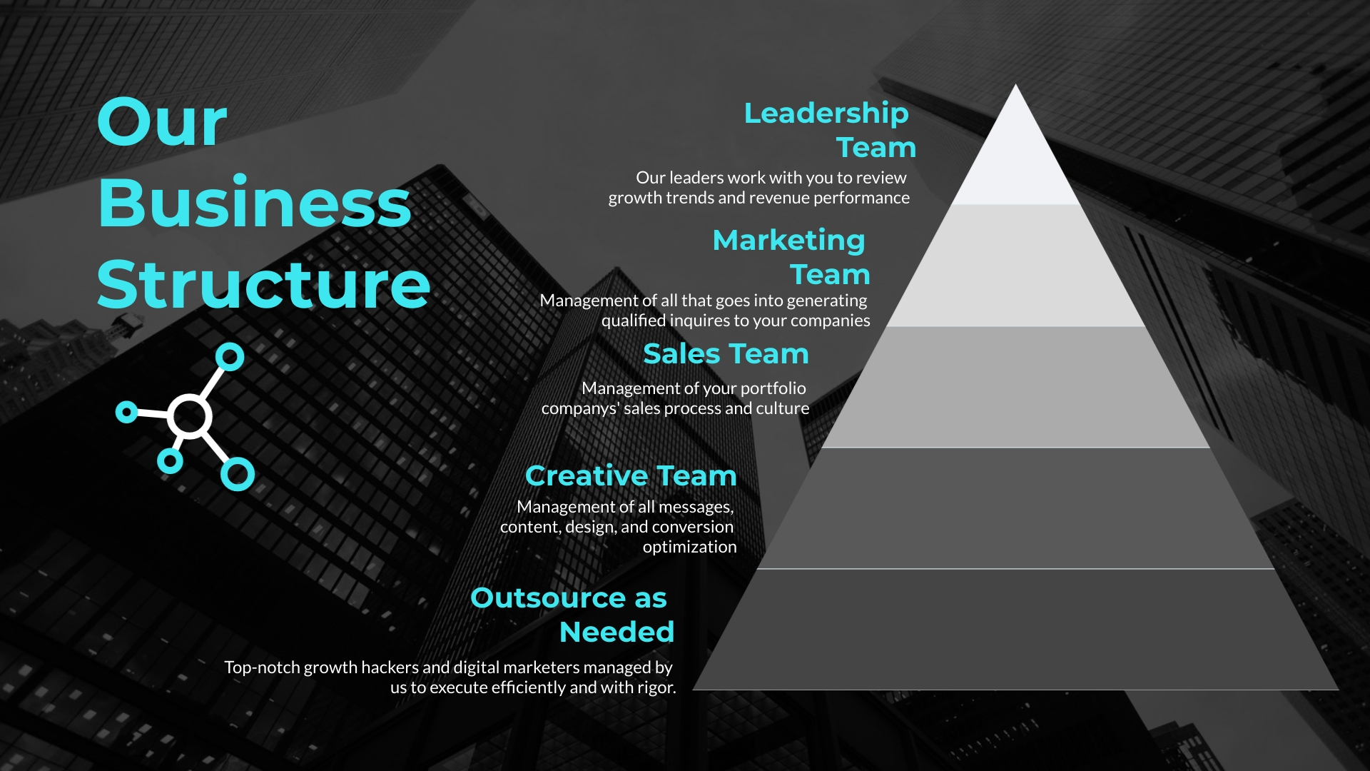 Business-Operations-Pyramid-Chart