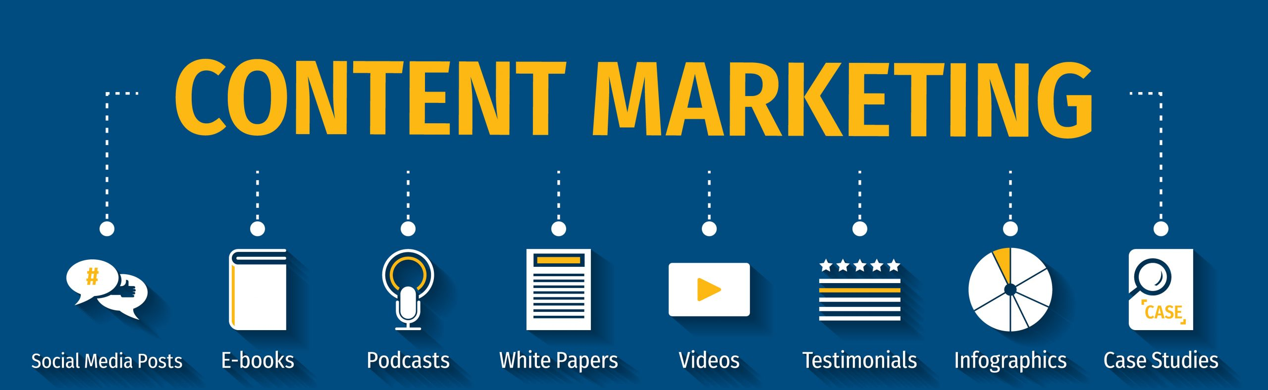 Content Marketing Flat Vector Icons. Content Marketing Vector Background with Icons.