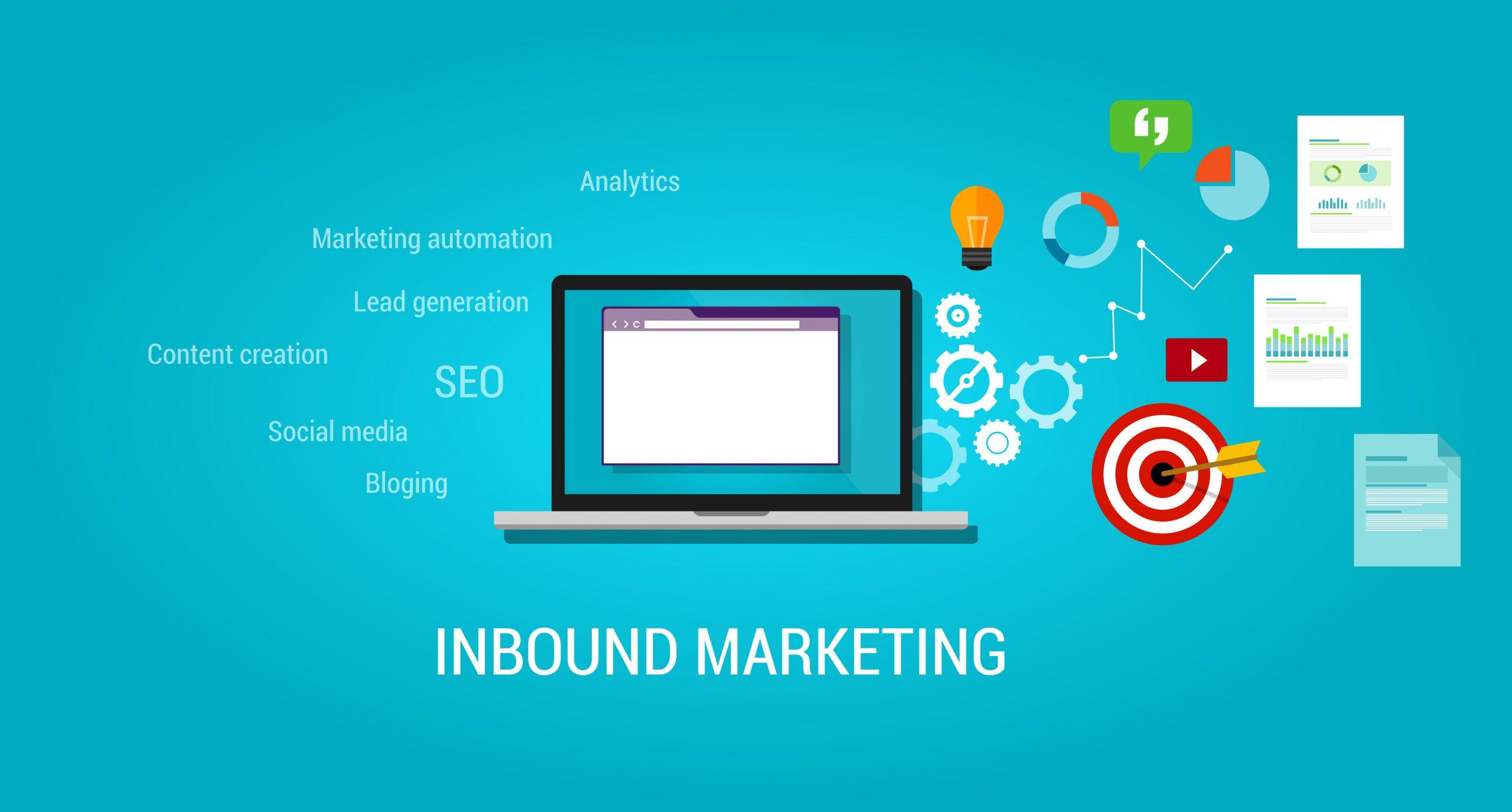 inbound content blog marketing SEO digital traffic